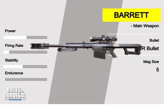 sniper chưa bao giờ ngừng hot